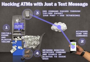 hacking-an-atm-with-a-samsung-galaxy-4