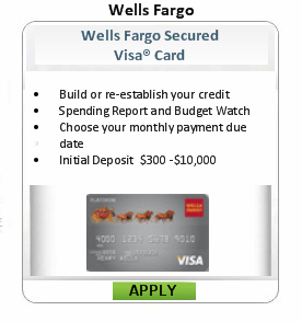 Secured Credit Card Offer from Wells Fargo Bank for United States cardholders