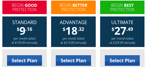 IdentityProtect Plans with Monthly Pricing