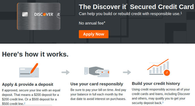 Terms for the Discover it Secured Credit Card